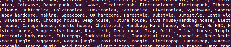 Electronica Music Genres